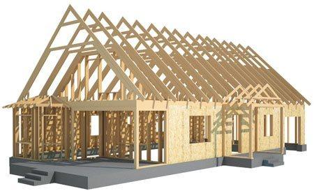 Каркасные дома в Копейске. Здания на основе деревянного каркаса